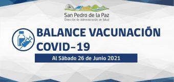 BALANCE VACUNACIÓN COVID-19 EN SAN PEDRO DE LA PAZ: AL SÁBADO 26 DE JUNIO
