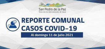 REPORTE SEMANAL COVID-19 SAN PEDRO DE LA PAZ AL DOMINGO 11 DE JULIO 2021