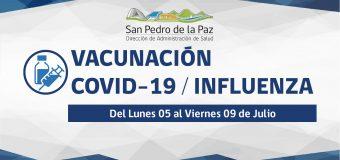 VACUNACIÓN COVID-19 E INFLUENZA DEL LUNES 05 AL VIERNES 09 DE JULIO EN SAN PEDRO DE LA PAZ