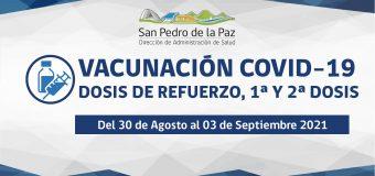 PUNTOS DE VACUNACIÓN COVID-19 DEL 30 AGOSTO AL 03 SEPTIEMBRE EN SAN PEDRO DE LA PAZ
