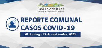 REPORTE SEMANAL COVID-19 SAN PEDRO DE LA PAZ AL DOMINGO 12 DE SEPTIEMBRE 2021
